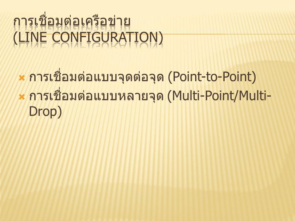  การเชื่อมต่อแบบจุดต่อจุด (Point-to-Point)  การเชื่อมต่อแบบหลายจุด (Multi-Point/Multi- Drop)