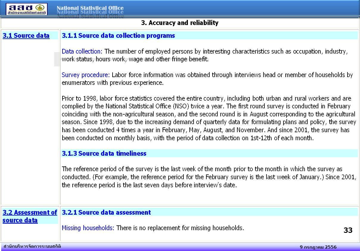 National Statistical Office 9 กรกฎาคม 2556 สำนักบริหารจัดการระบบสถิติ 33