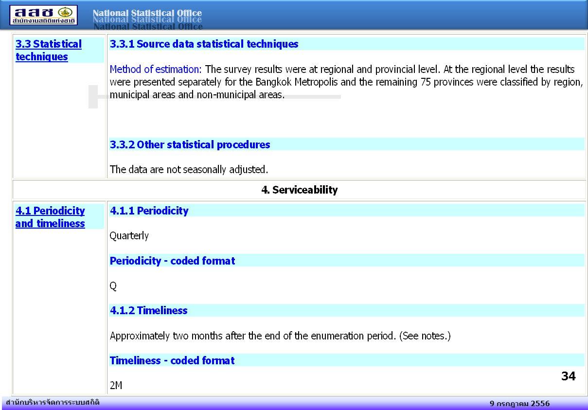 National Statistical Office 9 กรกฎาคม 2556 สำนักบริหารจัดการระบบสถิติ 34