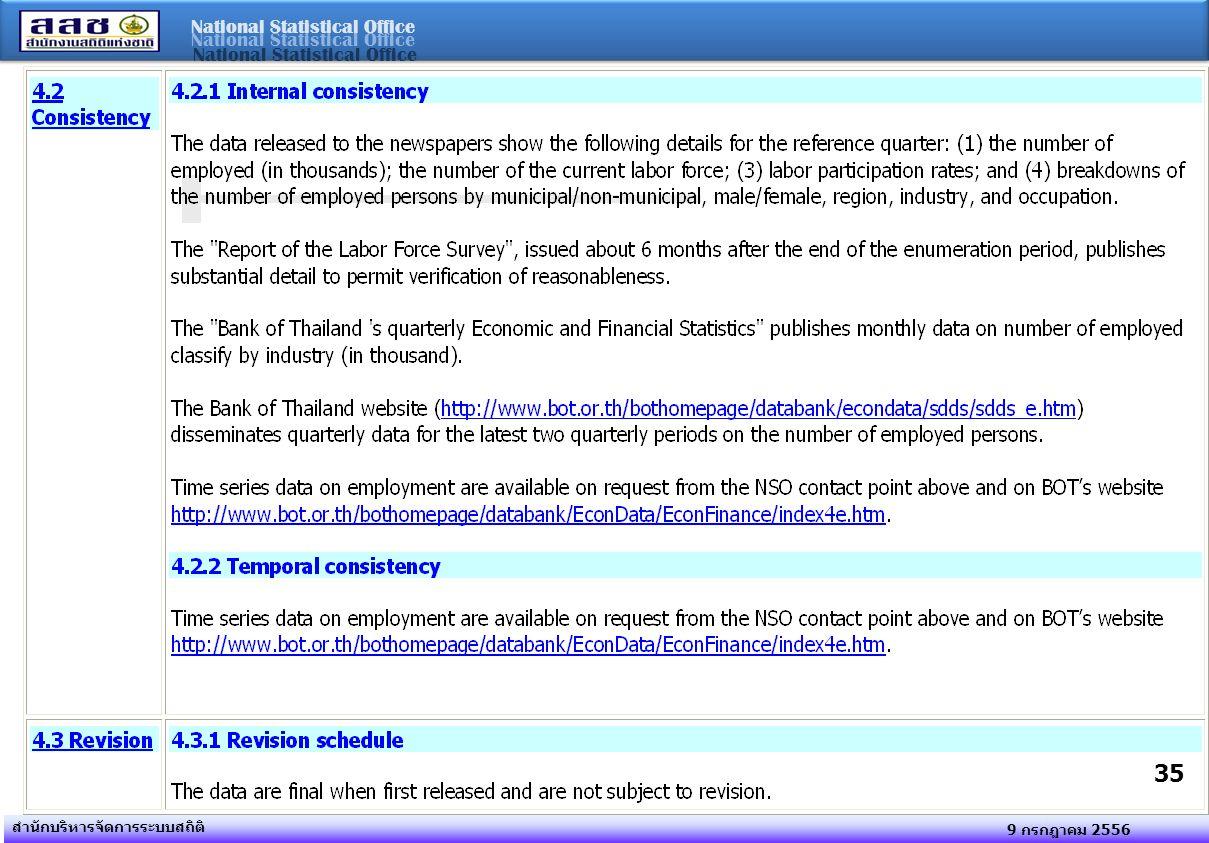 National Statistical Office 9 กรกฎาคม 2556 สำนักบริหารจัดการระบบสถิติ 35
