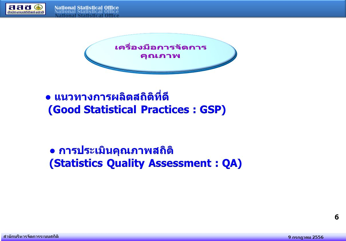 National Statistical Office 9 กรกฎาคม 2556 สำนักบริหารจัดการระบบสถิติ 7 Survey/Census Administrative/Register Processed/Derived