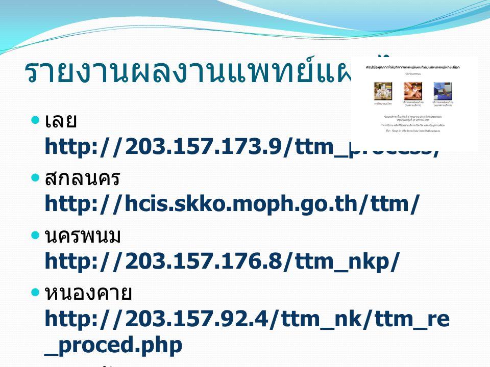 แนวทางการตรวจสอบข้อมูล JHCIS HosXP Provis ปรับข้อมูล 28 ก. พ. 56 จัดสรร งบ