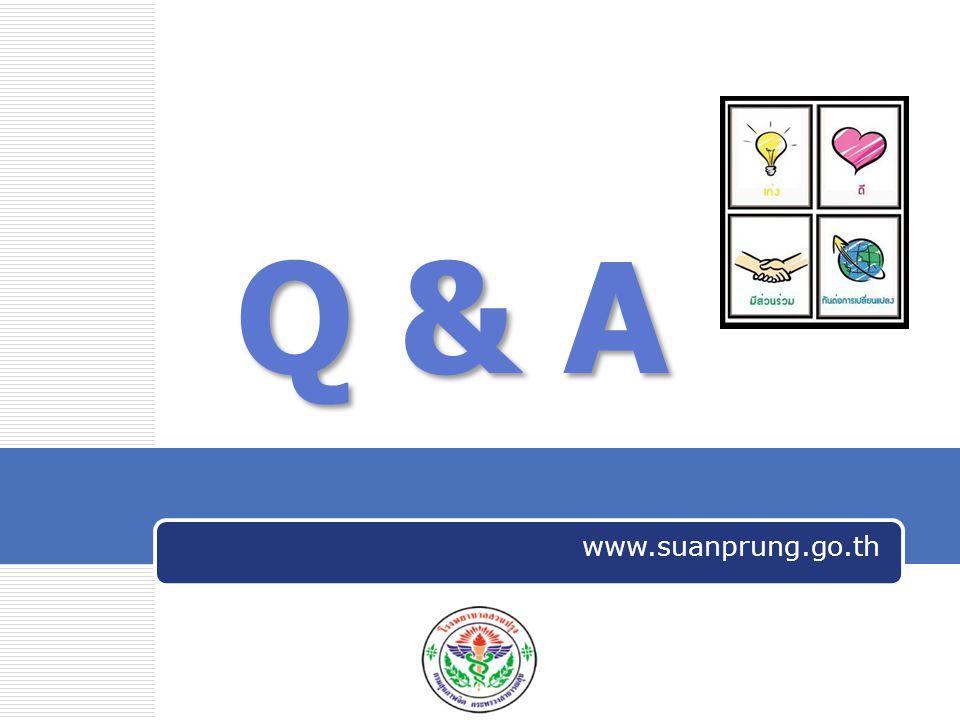 Q & A www.suanprung.go.th