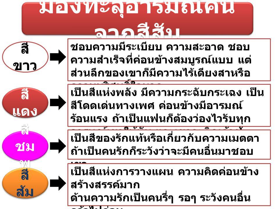 มองทะลุอารมณ์คน จากสีสัน สี เหลือ ง เป็นสีคนฉลาดมีเหตุผล ทำธุรกิจสำเร็จ สี น้ำ เงิน สี น้ำ เงิน เป็นสีของความลึกลับ หรืออารมณ์นุ่มสึก สี เขีย ว เป็นสีสมดุลย์เดินทางสายกลางชอบความ ยุติธรรม สี ม่วง เป็นสีที่คนมีอารมณ์อ่อนไหวง่าย ช่วย ตัวเองไม่เป็น สีดำ เป็นสีรสนิยมที่แปลก มีเรื่องปิดบังอำพราง