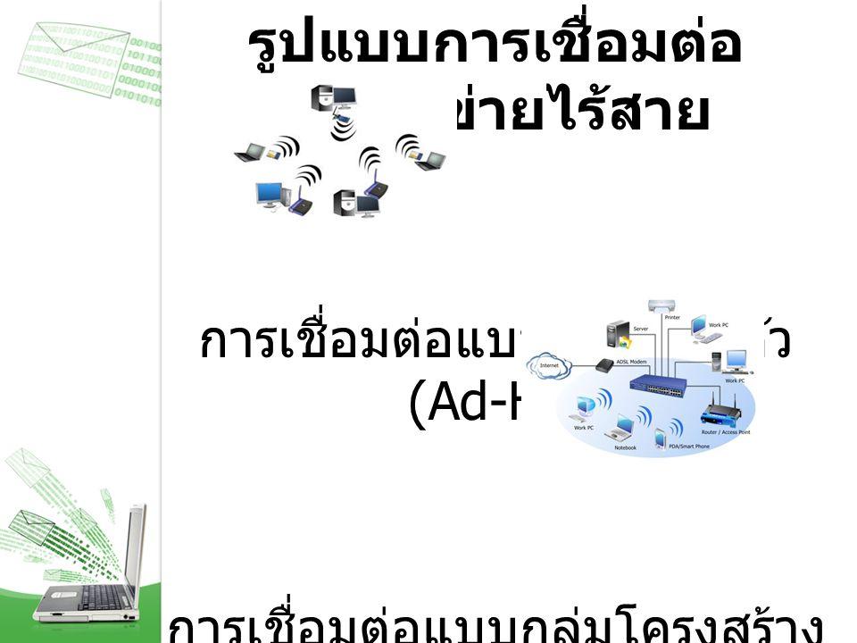 รูปแบบการเชื่อมต่อ เครือข่ายไร้สาย การเชื่อมต่อแบบกลุ่มส่วนตัว (Ad-Hoc) การเชื่อมต่อแบบกลุ่มโครงสร้าง (Infrastructure)