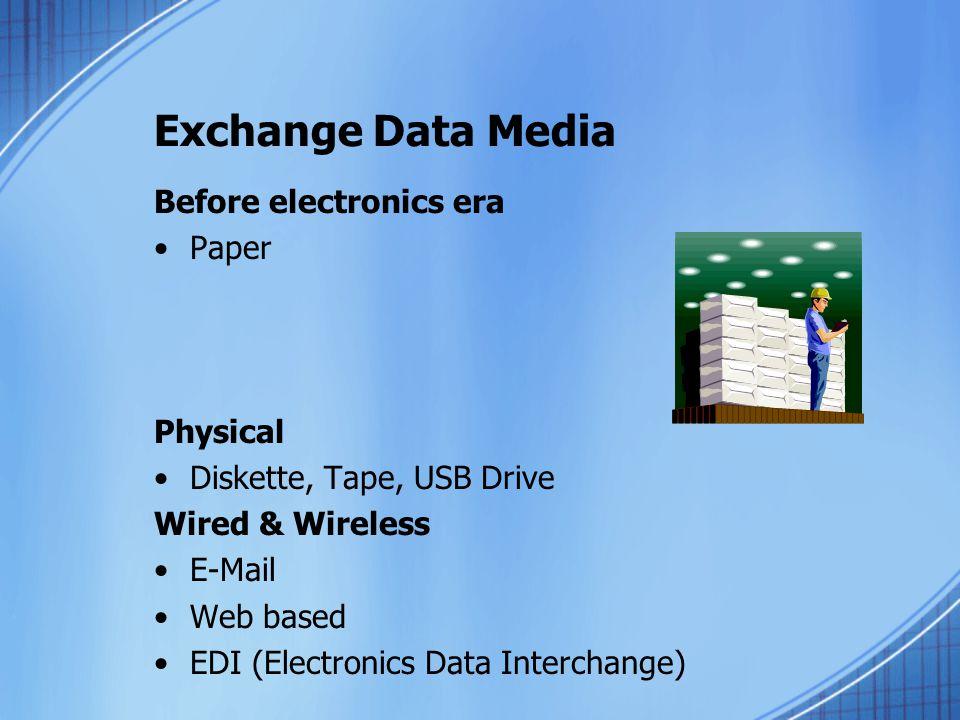 Exchange Data Media Before electronics era Paper Physical Diskette, Tape, USB Drive Wired & Wireless E-Mail Web based EDI (Electronics Data Interchange)
