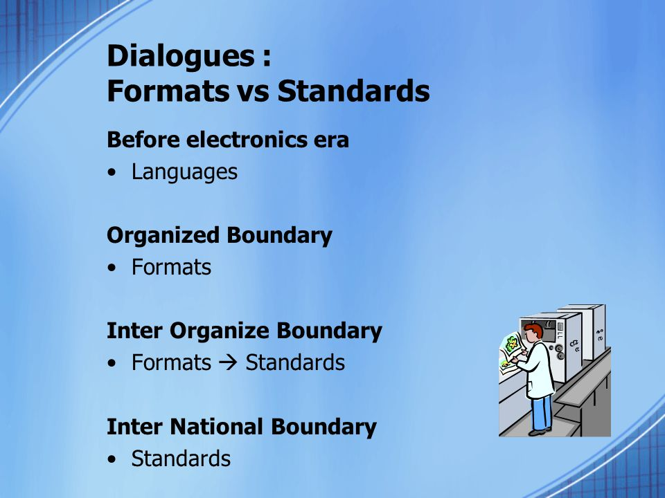 Dialogues : Formats vs Standards Before electronics era Languages Organized Boundary Formats Inter Organize Boundary Formats  Standards Inter Nationa