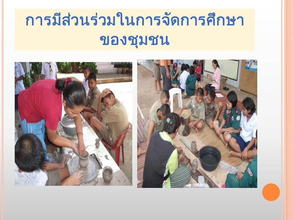 การมีส่วนร่วมในการจัดการศึกษา ของชุมชน