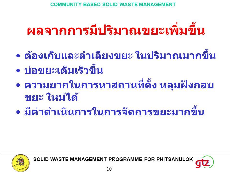 SOLID WASTE MANAGEMENT PROGRAMME FOR PHITSANULOK 10 COMMUNITY BASED SOLID WASTE MANAGEMENT ผลจากการมีปริมาณขยะเพิ่มขึ้น ต้องเก็บและลำเลียงขยะ ในปริมาณมากขึ้น บ่อขยะเต็มเร็วขึ้น ความยากในการหาสถานที่ตั้ง หลุมฝังกลบ ขยะ ใหม่ได้ มีค่าดำเนินการในการจัดการขยะมากขึ้น