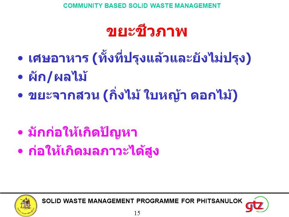 SOLID WASTE MANAGEMENT PROGRAMME FOR PHITSANULOK 15 COMMUNITY BASED SOLID WASTE MANAGEMENT ขยะชีวภาพ เศษอาหาร (ทั้งที่ปรุงแล้วและยังไม่ปรุง) ผัก/ผลไม้ ขยะจากสวน (กิ่งไม้ ใบหญ้า ดอกไม้) มักก่อให้เกิดปัญหา ก่อให้เกิดมลภาวะได้สูง