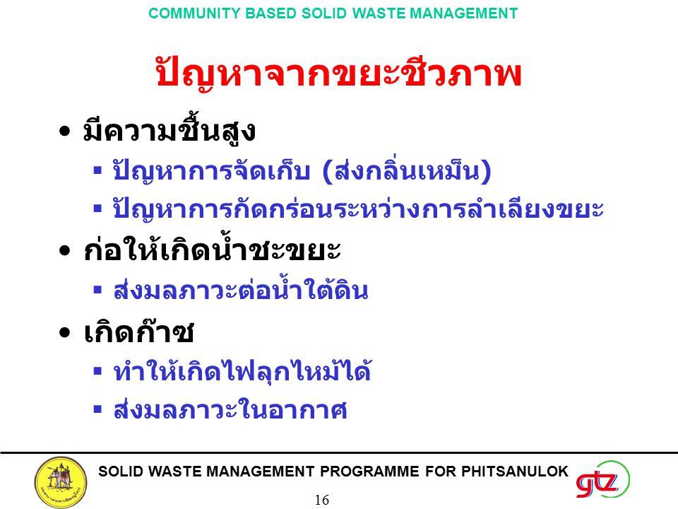 SOLID WASTE MANAGEMENT PROGRAMME FOR PHITSANULOK 16 COMMUNITY BASED SOLID WASTE MANAGEMENT ปัญหาจากขยะชีวภาพ มีความชื้นสูง  ปัญหาการจัดเก็บ (ส่งกลิ่น