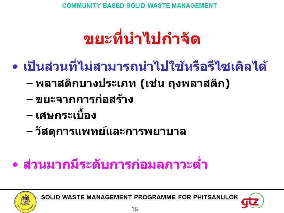 SOLID WASTE MANAGEMENT PROGRAMME FOR PHITSANULOK 18 COMMUNITY BASED SOLID WASTE MANAGEMENT ขยะที่นำไปกำจัด เป็นส่วนที่ไม่สามารถนำไปใช้หรือรีไซเคิลได้ –พลาสติกบางประเภท (เช่น ถุงพลาสติก) –ขยะจากการก่อสร้าง –เศษกระเบื้อง –วัสดุการแพทย์และการพยาบาล ส่วนมากมีระดับการก่อมลภาวะต่ำ