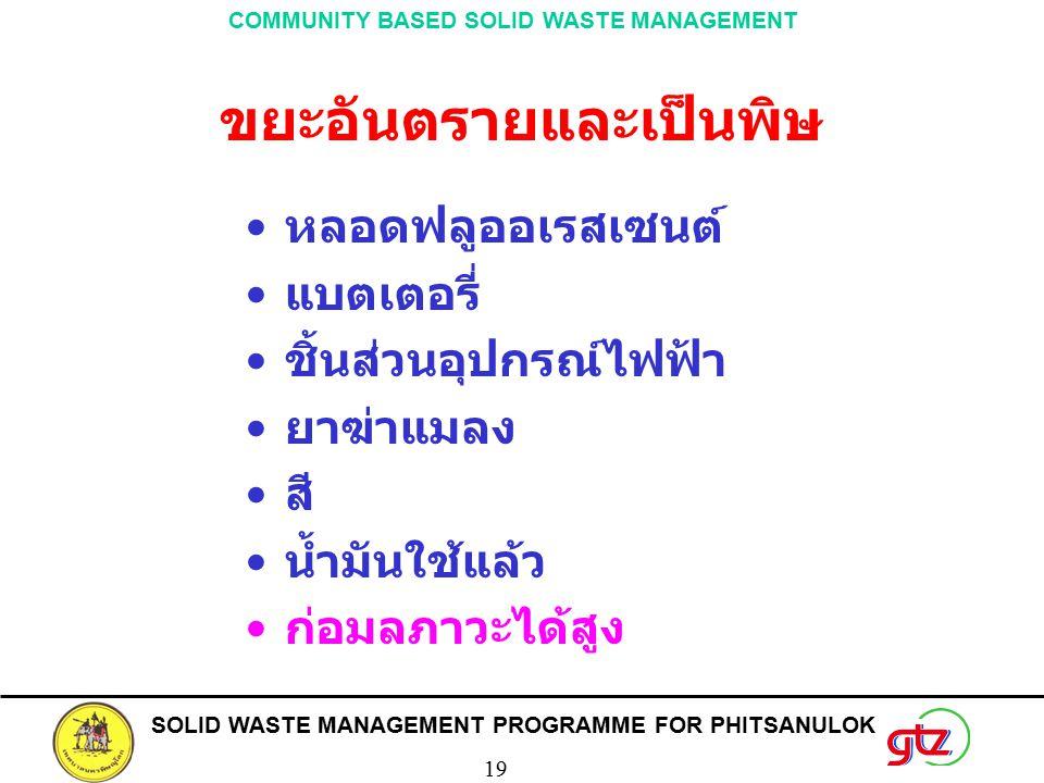 SOLID WASTE MANAGEMENT PROGRAMME FOR PHITSANULOK 19 COMMUNITY BASED SOLID WASTE MANAGEMENT ขยะอันตรายและเป็นพิษ หลอดฟลูออเรสเซนต์ แบตเตอรี่ ชิ้นส่วนอุ