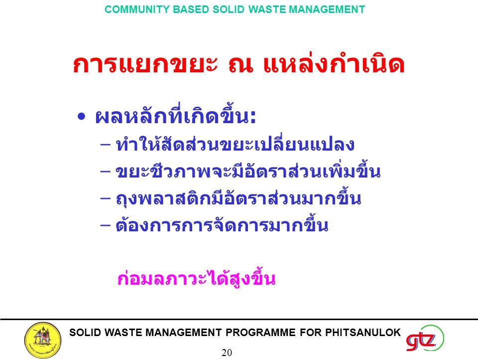 SOLID WASTE MANAGEMENT PROGRAMME FOR PHITSANULOK 20 COMMUNITY BASED SOLID WASTE MANAGEMENT การแยกขยะ ณ แหล่งกำเนิด ผลหลักที่เกิดขึ้น: –ทำให้สัดส่วนขยะ