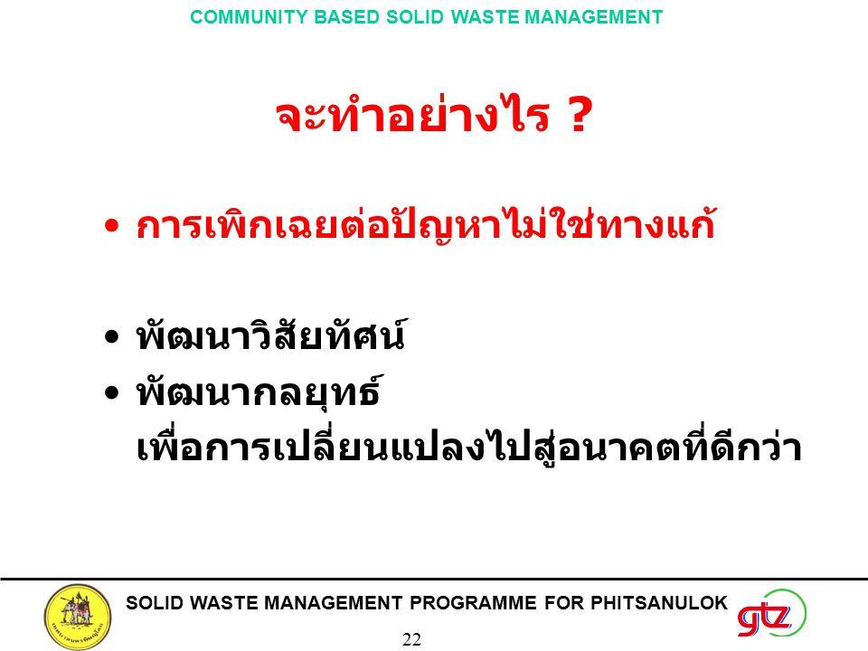 SOLID WASTE MANAGEMENT PROGRAMME FOR PHITSANULOK 22 COMMUNITY BASED SOLID WASTE MANAGEMENT จะทำอย่างไร ? การเพิกเฉยต่อปัญหาไม่ใช่ทางแก้ พัฒนาวิสัยทัศน