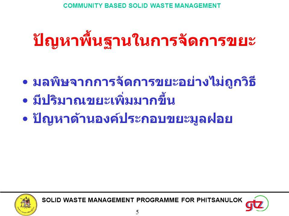 SOLID WASTE MANAGEMENT PROGRAMME FOR PHITSANULOK 5 COMMUNITY BASED SOLID WASTE MANAGEMENT ปัญหาพื้นฐานในการจัดการขยะ มลพิษจากการจัดการขยะอย่างไม่ถูกวิธี มีปริมาณขยะเพิ่มมากขึ้น ปัญหาด้านองค์ประกอบขยะมูลฝอย