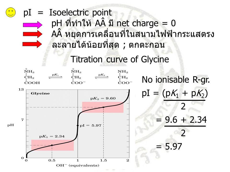 pI = Isoelectric point pH ที่ทำให้ AÂ มี net charge = 0 AÂ หยุดการเคลื่อนที่ในสนามไฟฟ้ากระแสตรง ละลายได้น้อยที่สุด ; ตกตะกอน Titration curve of Glycin