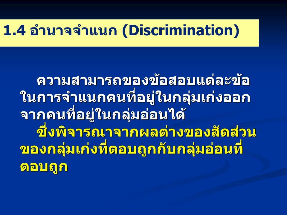 1.4 อำนาจจำแนก (Discrimination) ความสามารถของข้อสอบแต่ละข้อ ในการจำแนกคนที่อยู่ในกลุ่มเก่งออก จากคนที่อยู่ในกลุ่มอ่อนได้ ซึ่งพิจารณาจากผลต่างของสัดส่วน ของกลุ่มเก่งที่ตอบถูกกับกลุ่มอ่อนที่ ตอบถูก ความสามารถของข้อสอบแต่ละข้อ ในการจำแนกคนที่อยู่ในกลุ่มเก่งออก จากคนที่อยู่ในกลุ่มอ่อนได้ ซึ่งพิจารณาจากผลต่างของสัดส่วน ของกลุ่มเก่งที่ตอบถูกกับกลุ่มอ่อนที่ ตอบถูก