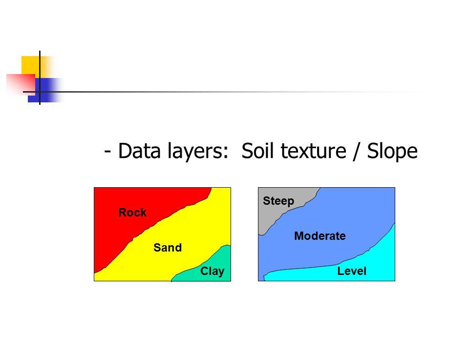 ตัวอย่าง 1: Trafficability Problem (รถยนต์สามารถเคลื่อนที่ผ่านสภาพพื้นที่นั้นได้หรือไม่ ?) Database contents - classification criteria Slope Soil.