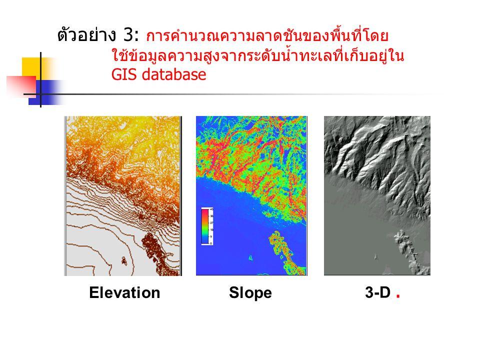 ตัวอย่าง 2: การประเมินศักยภาพของ พื้นที่ สำหรับการเกษตร Meteorological SoilsOthers... Agricultural Potential.