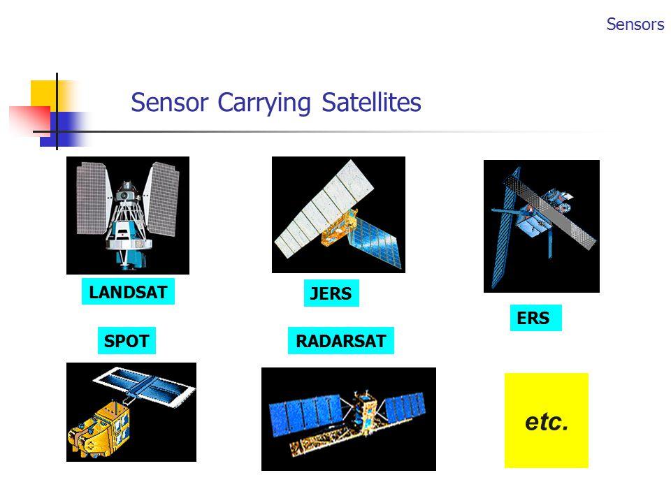 Sensors ใช้บันทึกพลังงานที่สะท้อน / แผ่ออกจากวัตถุ Platforms : Ground-based Space shuttle Aircraft Satellites