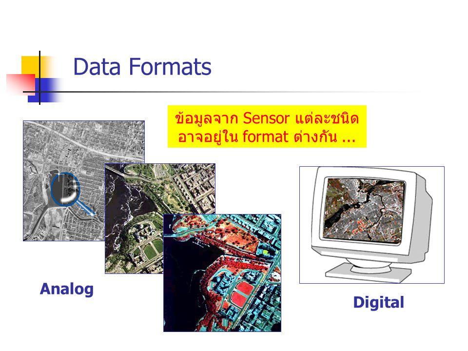 ตัวอย่าง ภาพสีผสม สร้างจากการใช้ข้อมูลจากดาวเทียมแบนด์ต่างๆ