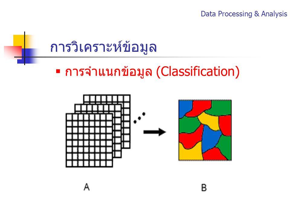 รวมข้อมูลจากหลายแหล่ง (Integration) Data Processing & Analysis