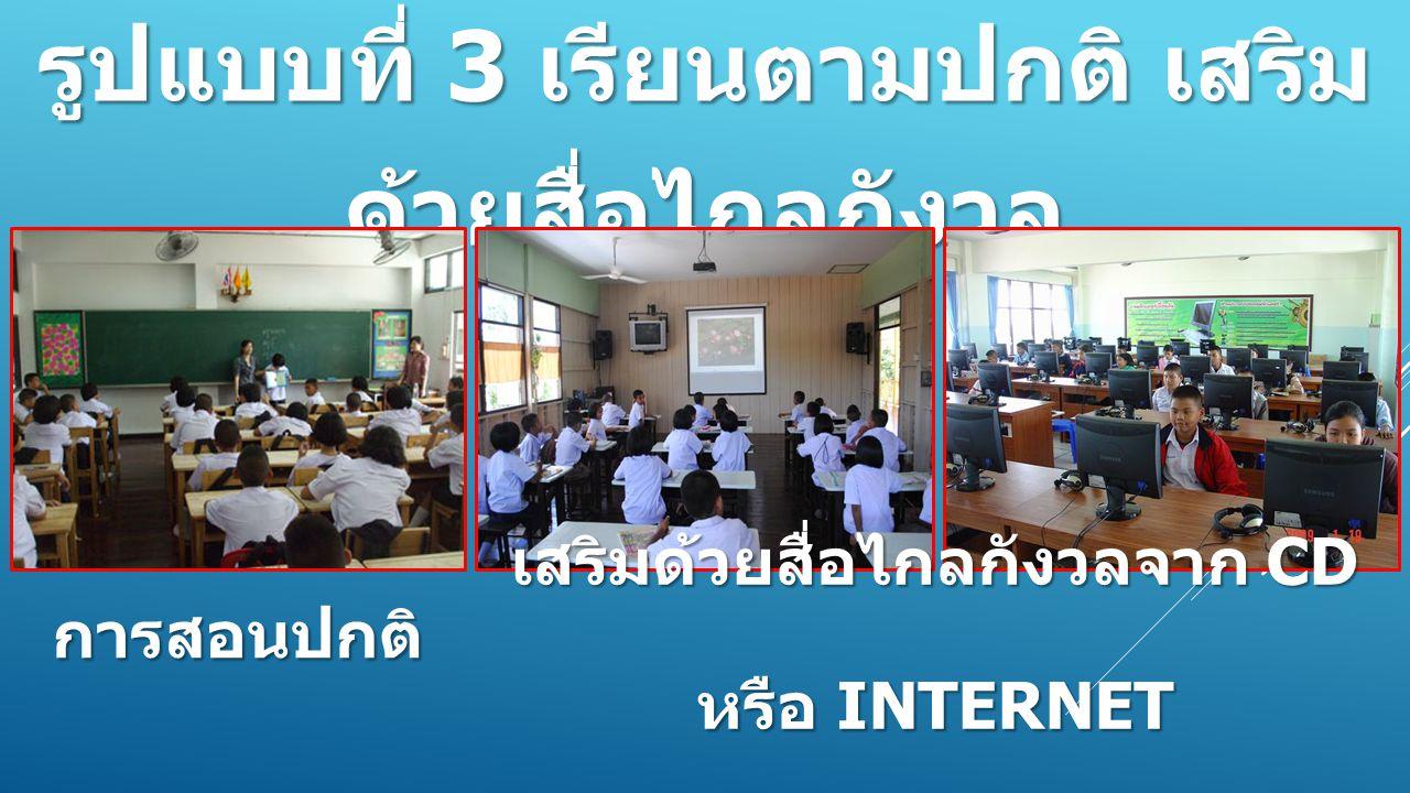รูปแบบที่ 3 เรียนตามปกติ เสริม ด้วยสื่อไกลกังวล การสอนปกติ เสริมด้วยสื่อไกลกังวลจาก CD หรือ INTERNET