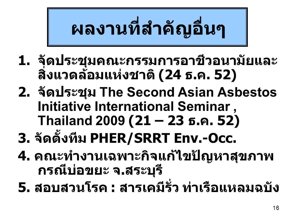 16 ผลงานที่สำคัญอื่นๆ 1.จัดประชุมคณะกรรมการอาชีวอนามัยและ สิ่งแวดล้อมแห่งชาติ (24 ธ.ค. 52) 2.จัดประชุม The Second Asian Asbestos Initiative Internatio