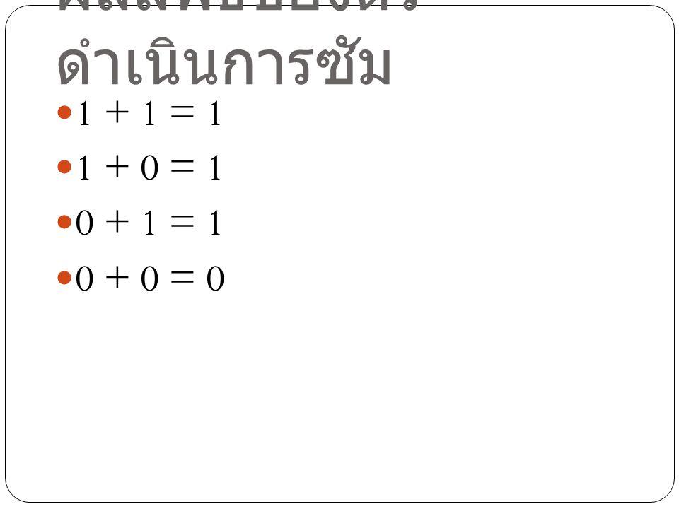 ผลลัพธ์ของตัว ดำเนินการโปรดักส์ 1 1 = 1 1 0 = 0 0 1 = 0 0 0 = 0