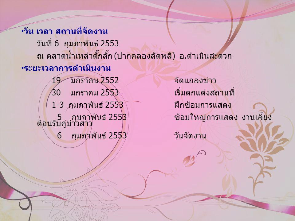 กำหนดการ 5 กุมพาพันธ์ 2553 18.00 น.