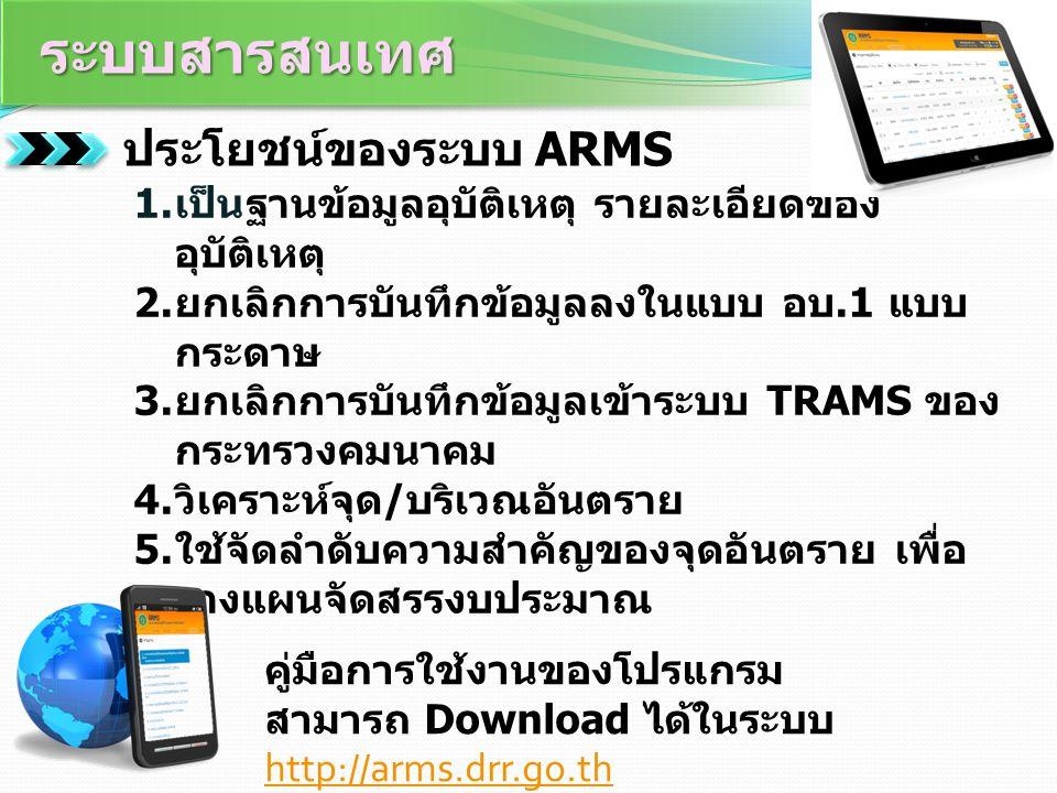 ระบบสารสนเทศ ประโยชน์ของระบบ ARMS 1. เป็นฐานข้อมูลอุบัติเหตุ รายละเอียดของ อุบัติเหตุ 2. ยกเลิกการบันทึกข้อมูลลงในแบบ อบ.1 แบบ กระดาษ 3. ยกเลิกการบันท