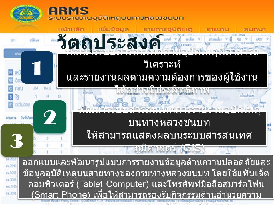 ระบบสารสนเทศ ประโยชน์ของระบบ ARMS 1.เป็นฐานข้อมูลอุบัติเหตุ รายละเอียดของ อุบัติเหตุ 2.