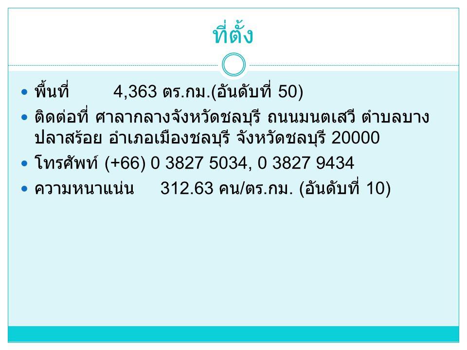 ข้อมูลทั่วไป ชื่ออักษรไทยชลบุรี ชื่ออักษรโรมัน Chon Buri ชื่อไทยอื่นๆเมืองชล, บางปลาสร้อย ( ชื่อเดิม ) ผู้ว่าราชการนายคมสัน เอกชัย ISO 3166-2TH-20 ต้น