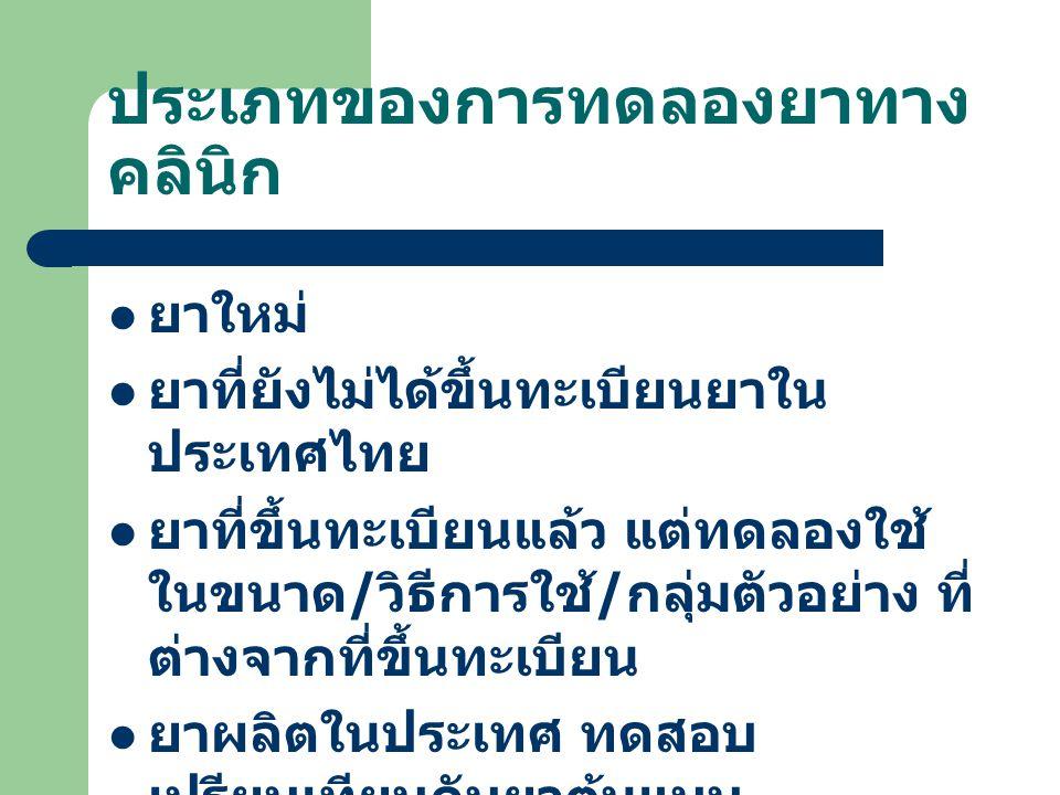 ประเภทของการทดลองยาทาง คลินิก ยาใหม่ ยาที่ยังไม่ได้ขึ้นทะเบียนยาใน ประเทศไทย ยาที่ขึ้นทะเบียนแล้ว แต่ทดลองใช้ ในขนาด / วิธีการใช้ / กลุ่มตัวอย่าง ที่ ต่างจากที่ขึ้นทะเบียน ยาผลิตในประเทศ ทดสอบ เปรียบเทียบกับยาต้นแบบ (bioequivalence)