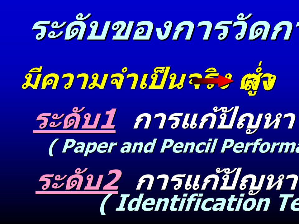 ระดับของการวัดการปฏิบัติ มีความจำเป็นจริง ต่ำ สูง ระดับ 1 การแก้ปัญหาในกระดาษ ( Paper and Pencil Performance Test ) ระดับ 2 การแก้ปัญหาเฉพาะส่วน ( Identification Test )
