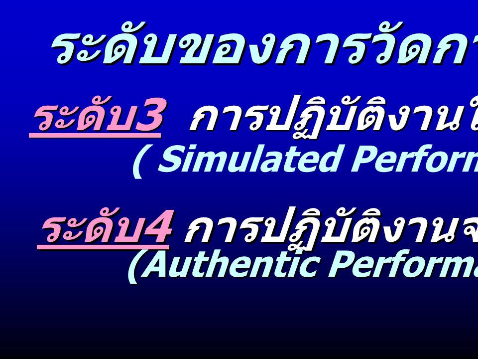 ระดับ 3 การปฏิบัติงานในสถานการณ์ ( Simulated Performance ) ระดับ 4 การปฏิบัติงานจริง (Authentic Performance ) ระดับของการวัดการปฏิบัติ