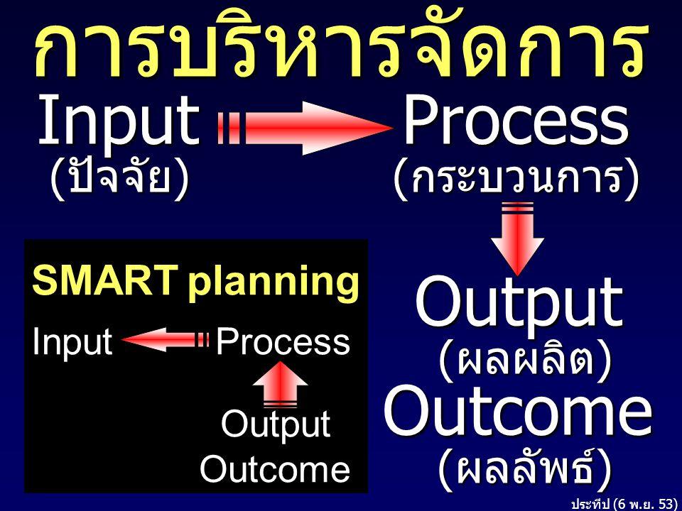 การบริหารจัดการ Input Process Input Process (ปัจจัย) (กระบวนการ) (ปัจจัย) (กระบวนการ) Output Output (ผลผลิต) (ผลผลิต) Outcome Outcome (ผลลัพธ์) (ผลลัพ