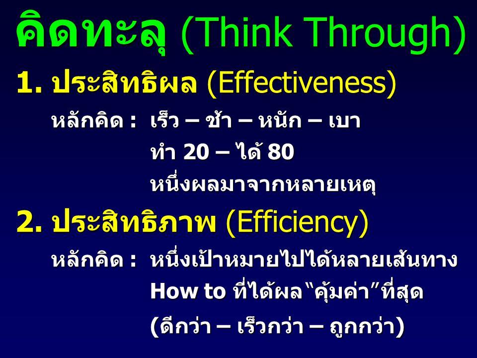 คิดทะลุ (Think Through) 1. ประสิทธิผล (Effectiveness) 1. ประสิทธิผล (Effectiveness) หลักคิด :เร็ว – ช้า – หนัก – เบา หลักคิด :เร็ว – ช้า – หนัก – เบา
