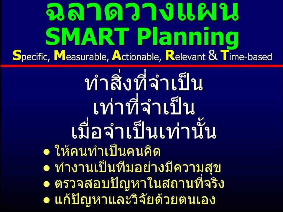ฉลาดวางแผน SMART Planning S pecific, M easurable, A ctionable, R elevant & T ime-based ทำสิ่งที่จำเป็นเท่าที่จำเป็นเมื่อจำเป็นเท่านั้น ● ให้คนทำเป็นคน