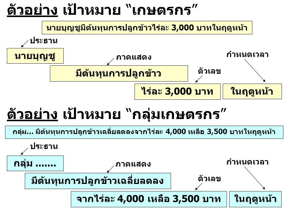 """ตัวอย่าง เป้าหมาย """"เกษตรกร"""" ตัวอย่าง เป้าหมาย """"กลุ่มเกษตรกร"""" นายบุญชู ประธาน มีต้นทุนการปลูกข้าว ไร่ละ 3,000 บาทในฤดูหน้า กำหนดเวลา ภาคแสดง ตัวเลข กลุ"""