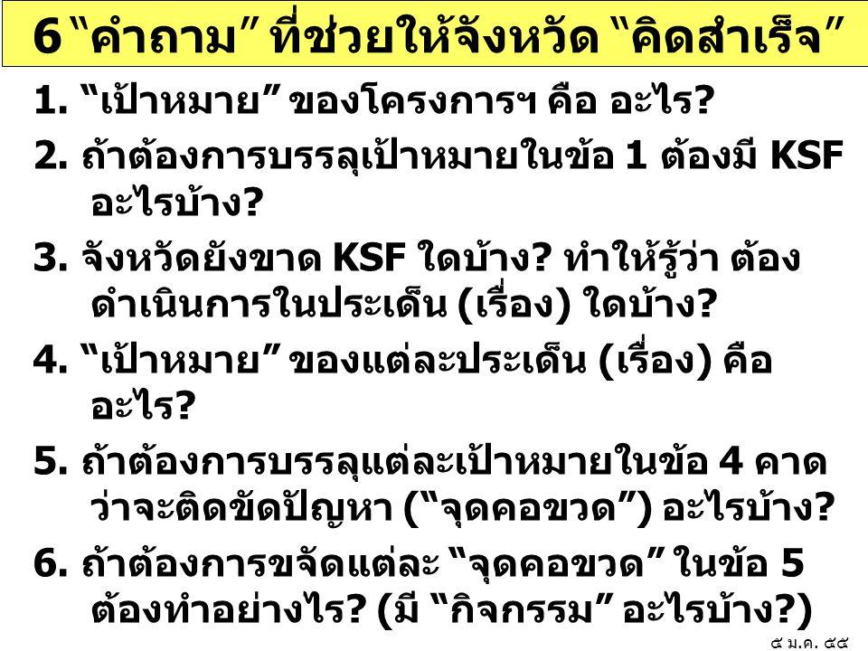 """6 """"คำถาม"""" ที่ช่วยให้จังหวัด """"คิดสำเร็จ"""" 1. """"เป้าหมาย"""" ของโครงการฯ คือ อะไร? 2. ถ้าต้องการบรรลุเป้าหมายในข้อ 1 ต้องมี KSF อะไรบ้าง? 3. จังหวัดยังขาด KS"""