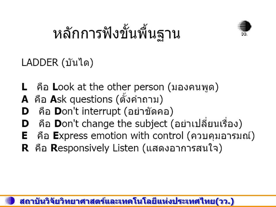 สถาบันวิจัยวิทยาศาสตร์และเทคโนโลยีแห่งประเทศไทย ( วว.) www.tistr.or.th