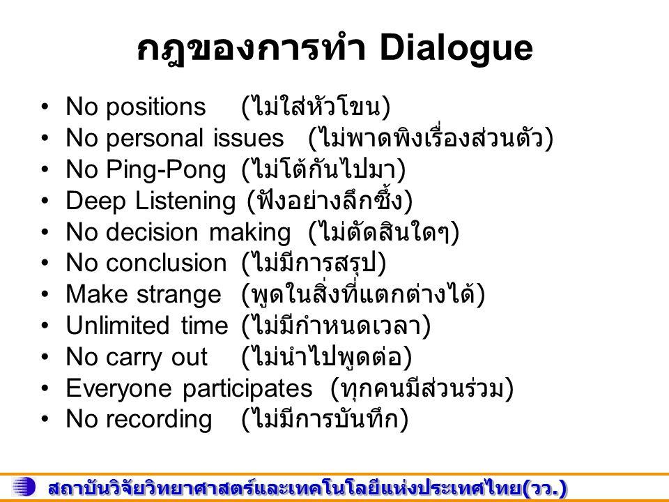 กฎของการทำ Dialogue No positions ( ไม่ใส่หัวโขน ) No personal issues ( ไม่พาดพิงเรื่องส่วนตัว ) No Ping-Pong ( ไม่โต้กันไปมา ) Deep Listening ( ฟังอย่างลึกซึ้ง ) No decision making ( ไม่ตัดสินใดๆ ) No conclusion ( ไม่มีการสรุป ) Make strange ( พูดในสิ่งที่แตกต่างได้ ) Unlimited time ( ไม่มีกำหนดเวลา ) No carry out ( ไม่นำไปพูดต่อ ) Everyone participates ( ทุกคนมีส่วนร่วม ) No recording ( ไม่มีการบันทึก )