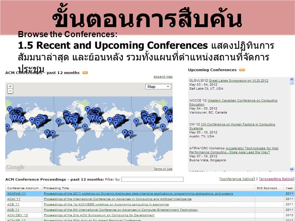 ขั้นตอนการสืบค้น Browse the Conferences: 1.5 Recent and Upcoming Conferences แสดงปฏิทินการ สัมมนาล่าสุด และย้อนหลัง รวมทั้งแผนที่ตำแหน่งสถานที่จัดการ ประชุม