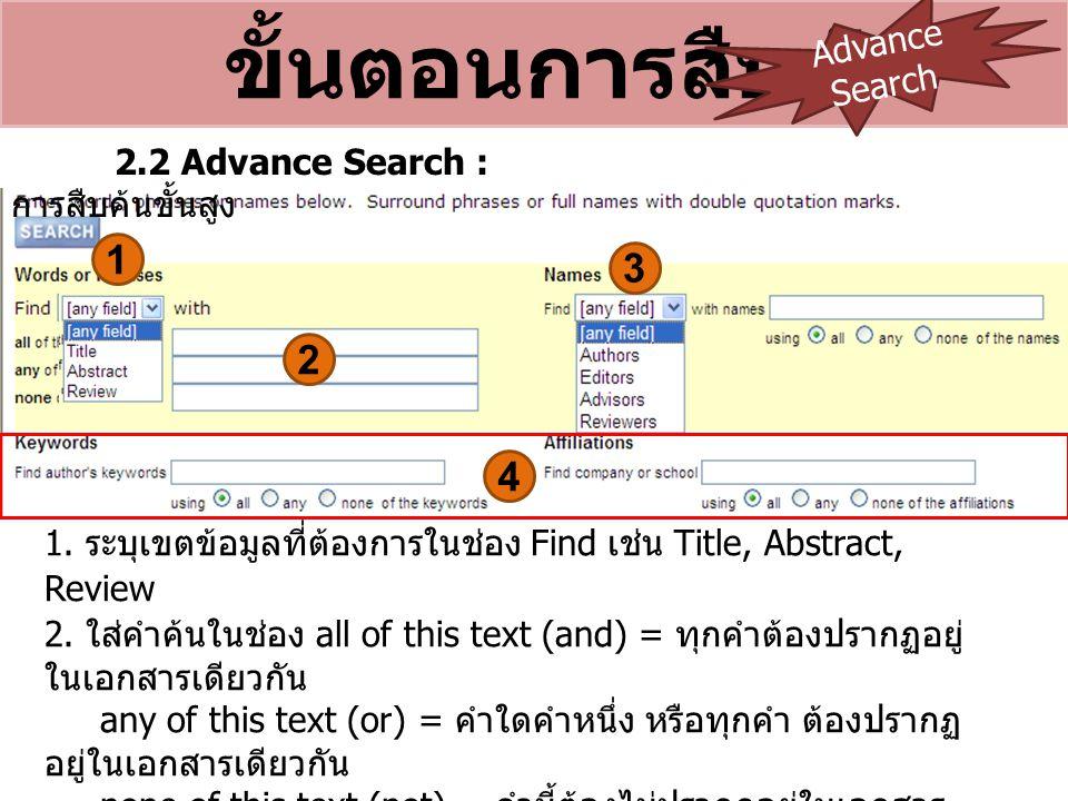 1. ระบุเขตข้อมูลที่ต้องการในช่อง Find เช่น Title, Abstract, Review 2. ใส่คำค้นในช่อง all of this text (and) = ทุกคำต้องปรากฏอยู่ ในเอกสารเดียวกัน any