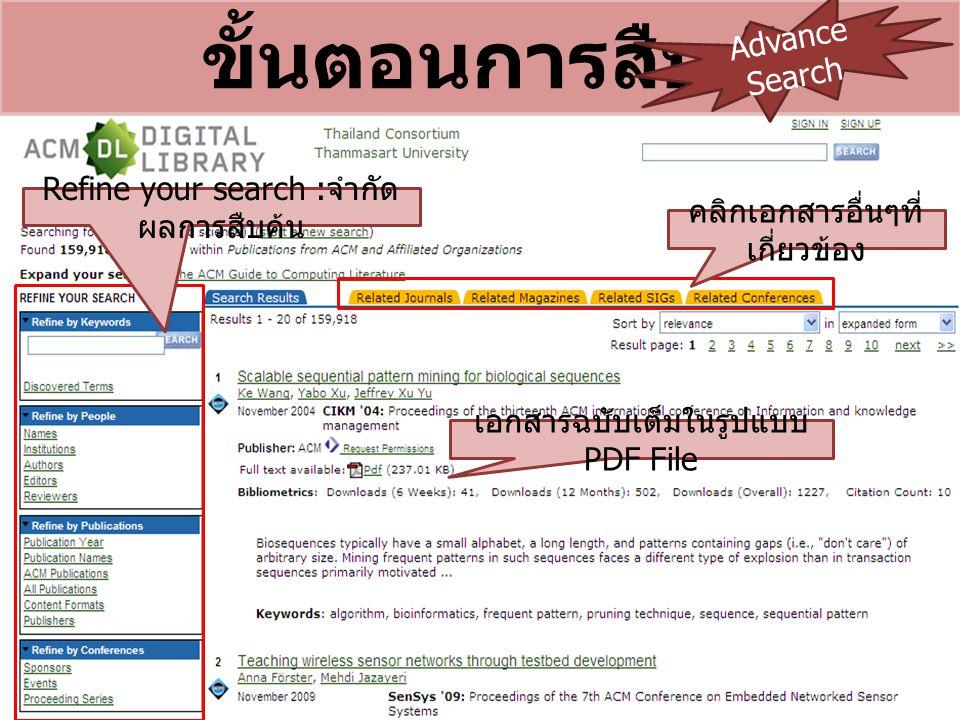 ขั้นตอนการสืบค้น Advance Search Refine your search : จำกัด ผลการสืบค้น คลิกเอกสารอื่นๆที่ เกี่ยวข้อง เอกสารฉบับเต็มในรูปแบบ PDF File