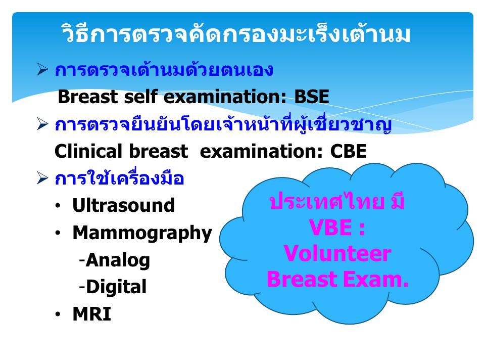 วิธีการตรวจคัดกรองมะเร็งเต้านม  การตรวจเต้านมด้วยตนเอง Breast self examination: BSE  การตรวจยืนยันโดยเจ้าหน้าที่ผู้เชี่ยวชาญ Clinical breast examina