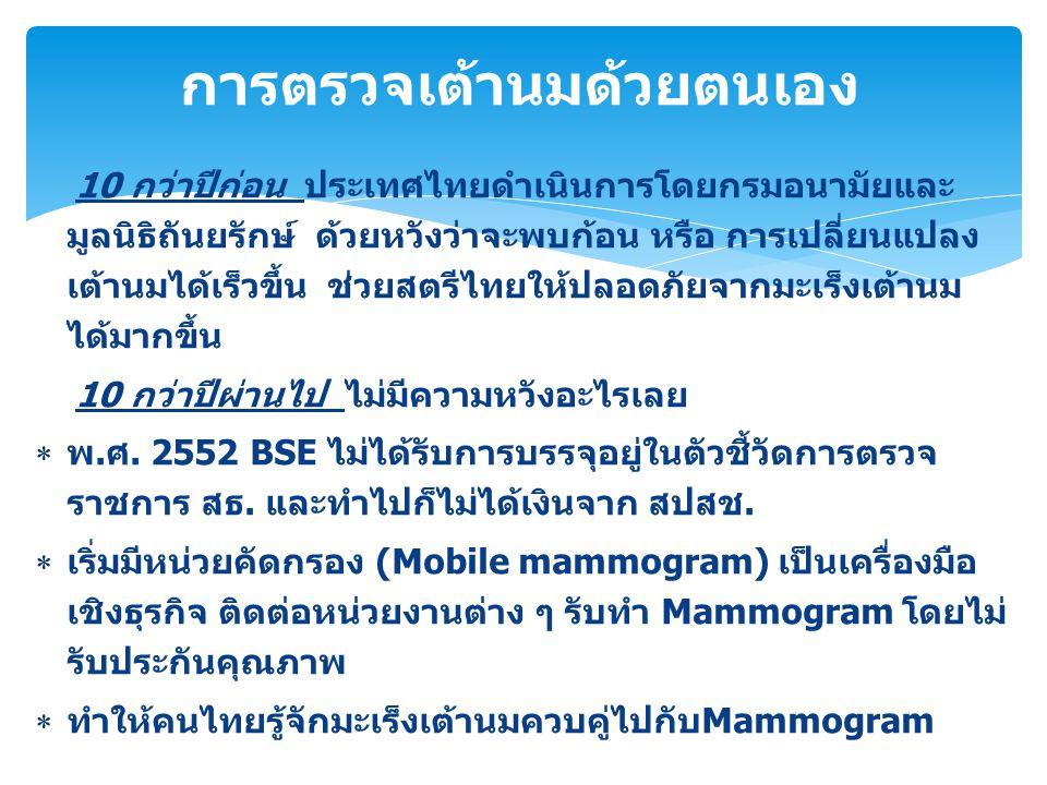 10 กว่าปีก่อน ประเทศไทยดำเนินการโดยกรมอนามัยและ มูลนิธิถันยรักษ์ ด้วยหวังว่าจะพบก้อน หรือ การเปลี่ยนแปลง เต้านมได้เร็วขึ้น ช่วยสตรีไทยให้ปลอดภัยจากมะเ