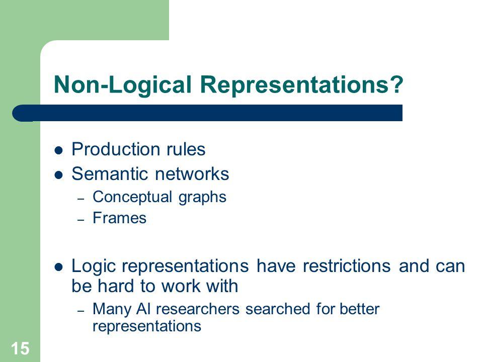 Non-Logical Representations.